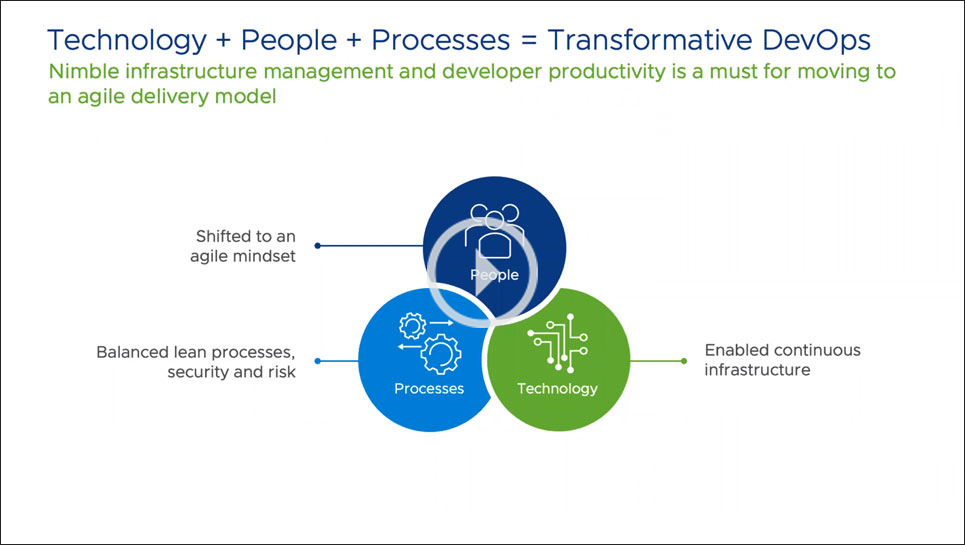 IT Transformation Journey Webinar
